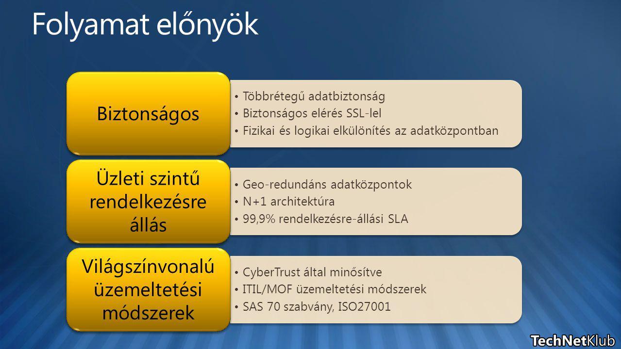 Többrétegű adatbiztonság Biztonságos elérés SSL-lel Fizikai és logikai elkülönítés az adatközpontban Biztonságos Geo-redundáns adatközpontok N+1 architektúra 99,9% rendelkezésre-állási SLA Üzleti szintű rendelkezésre állás CyberTrust által minősítve ITIL/MOF üzemeltetési módszerek SAS 70 szabvány, ISO27001 Világszínvonalú üzemeltetési módszerek Folyamat előnyök
