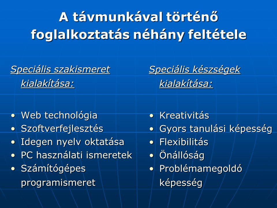 A távmunkával történő foglalkoztatás néhány feltétele Speciális szakismeret kialakítása: Web technológiaWeb technológia SzoftverfejlesztésSzoftverfejlesztés Idegen nyelv oktatásaIdegen nyelv oktatása PC használati ismeretekPC használati ismeretek Számítógépes programismeretSzámítógépes programismeret Speciális készségek kialakítása: KreativitásKreativitás Gyors tanulási képességGyors tanulási képesség FlexibilitásFlexibilitás ÖnállóságÖnállóság Problémamegoldó képességProblémamegoldó képesség
