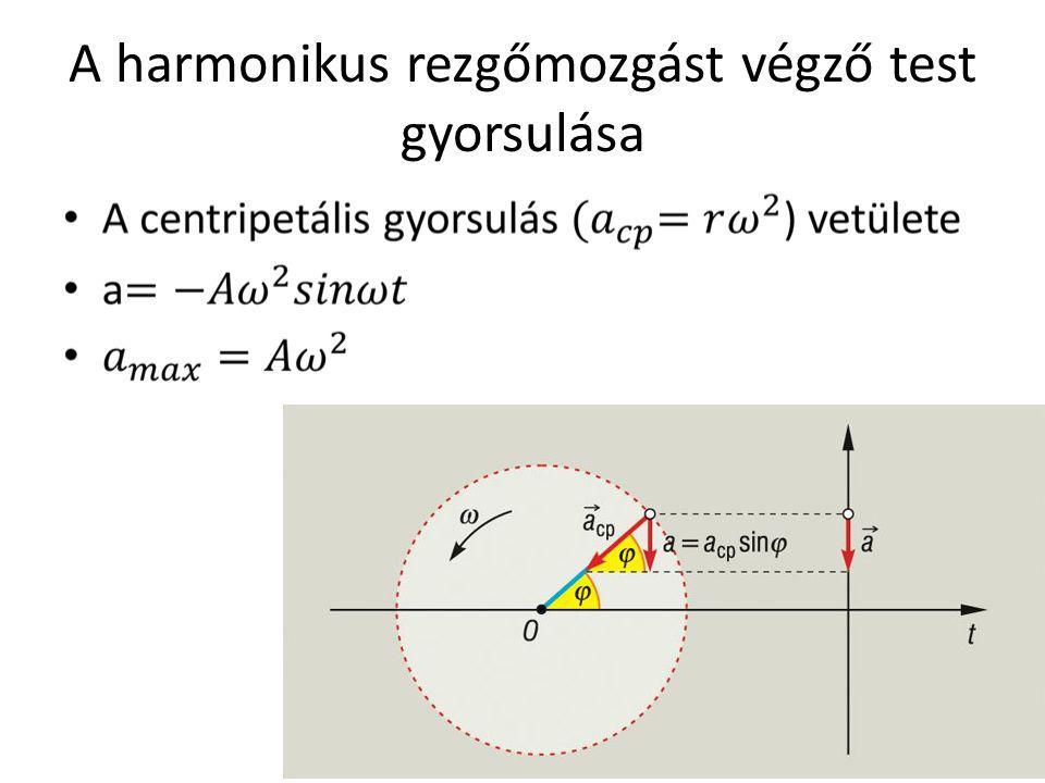 A harmonikus rezgőmozgást végző test gyorsulása
