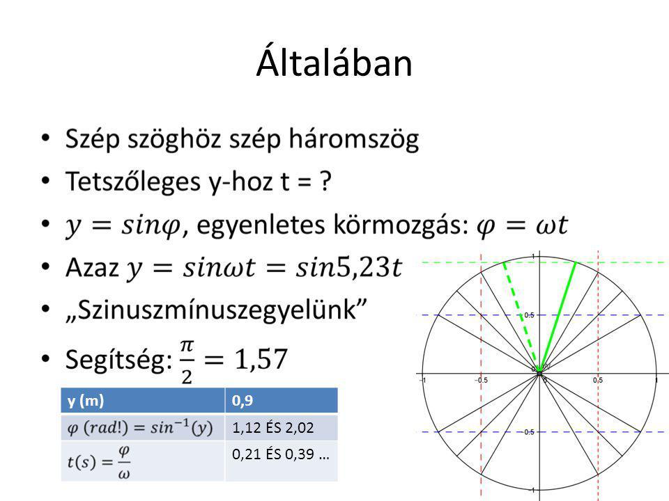 Általában y (m)0,9 1,12 ÉS 2,02 0,21 ÉS 0,39 …