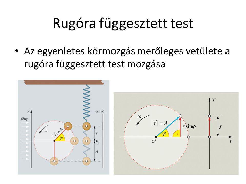 Előretekintés ELEKTROMOS rezgőkörök (antennák): azonos fizikai modell, azonos matematikai leírás