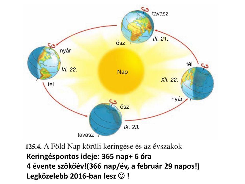 Keringéspontos ideje: 365 nap+ 6 óra 4 évente szökőév!(366 nap/év, a február 29 napos!) Legközelebb 2016-ban lesz !