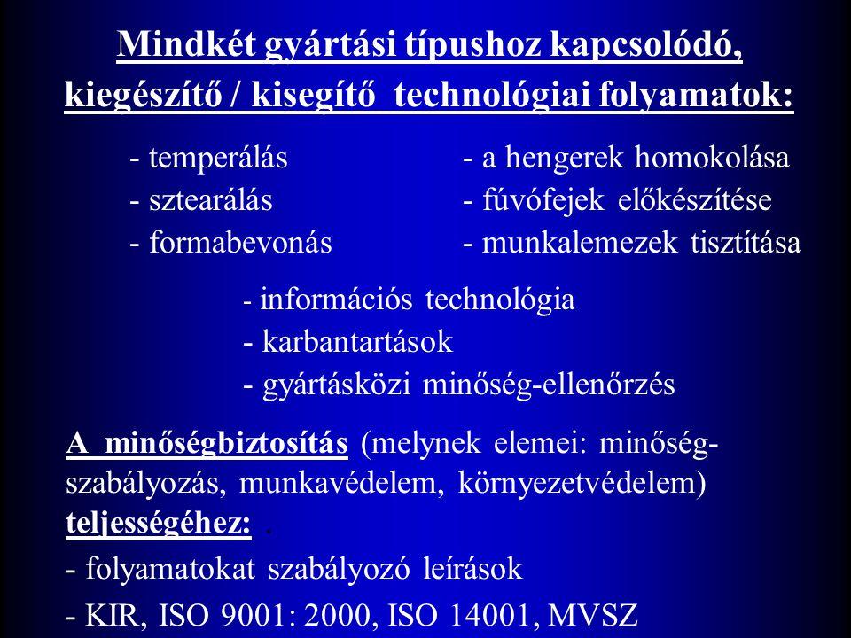 Mindkét gyártási típushoz kapcsolódó, kiegészítő / kisegítő technológiai folyamatok: A minőségbiztosítás (melynek elemei: minőség- szabályozás, munkav