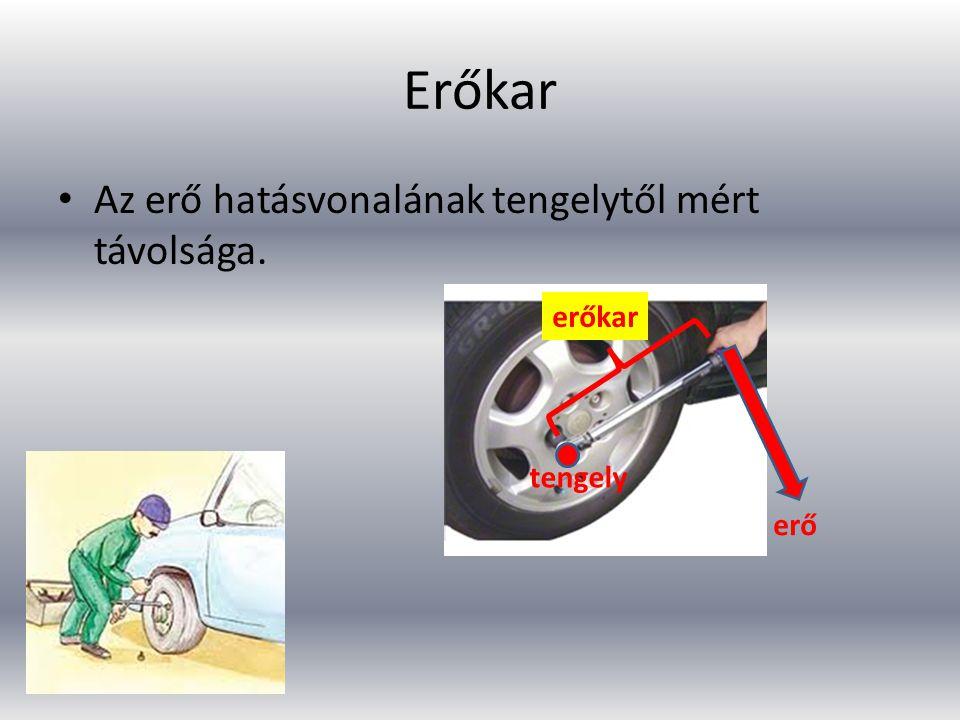 A forgató hatások kiegyenlíthetik egymás hatását, ha ellenkező irányba forgatnak. animáció