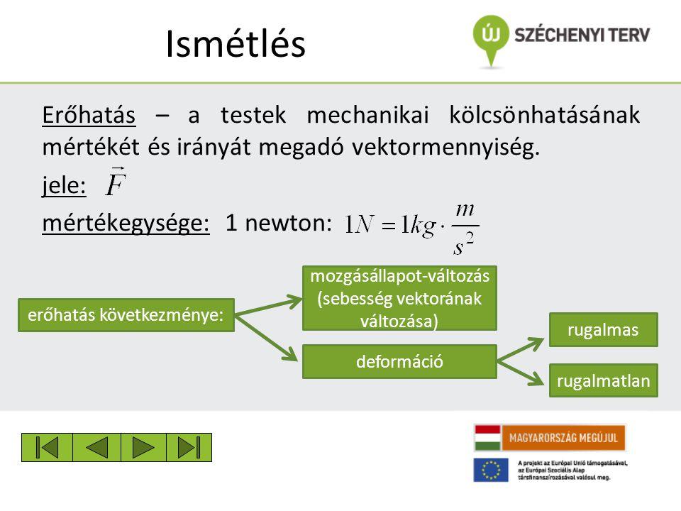 Ismétlés Erőhatás – a testek mechanikai kölcsönhatásának mértékét és irányát megadó vektormennyiség.
