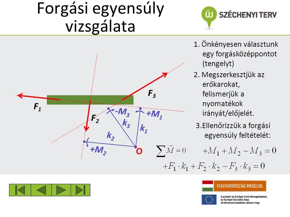 Forgási egyensúly vizsgálata F1F1 F2F2 F3F3 +M 2 k2k2 k3k3 k1k1 +M 1 -M 3 O 1.