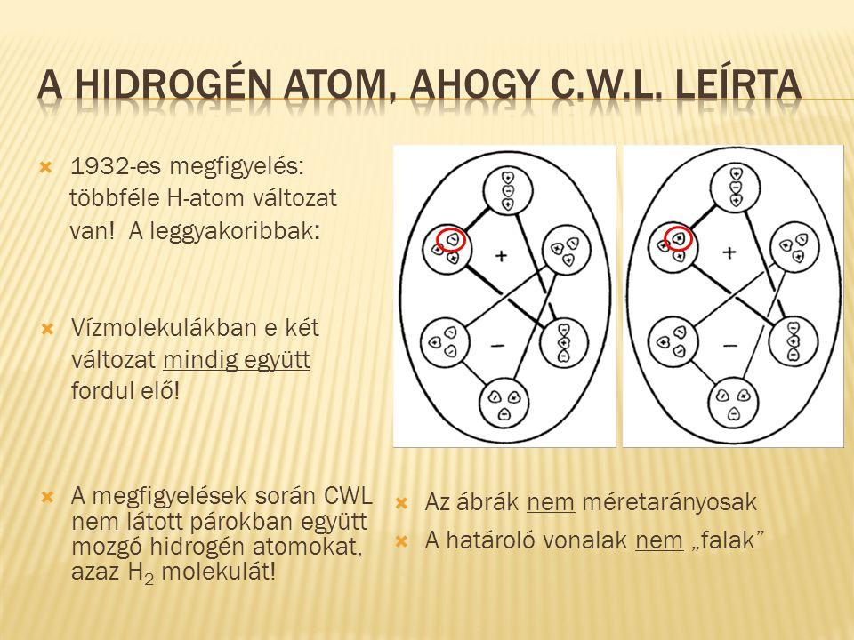  1932-es megfigyelés: többféle H-atom változat van! A leggyakoribbak :  Vízmolekulákban e két változat mindig együtt fordul elő!  A megfigyelések s