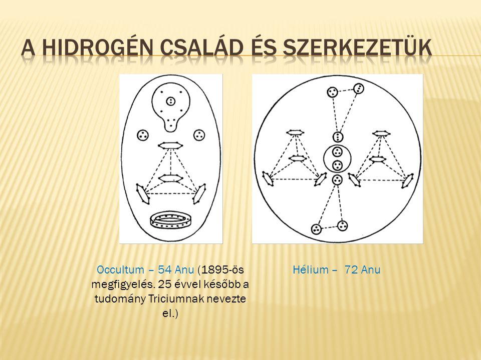 Occultum – 54 Anu (1895-ös megfigyelés. 25 évvel később a tudomány Triciumnak nevezte el.) Hélium – 72 Anu