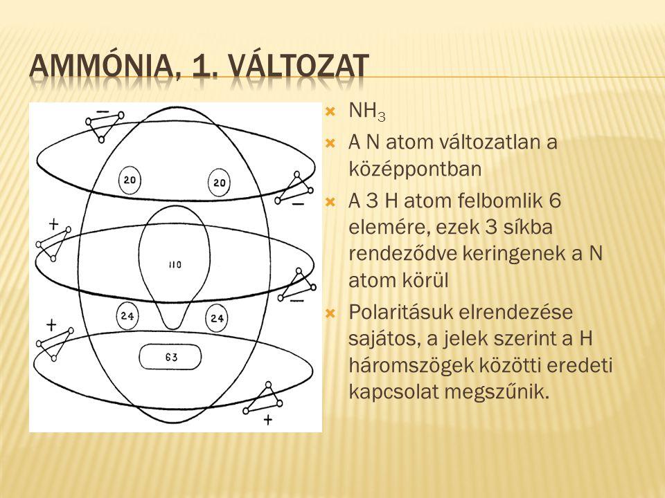  NH 3  A N atom változatlan a középpontban  A 3 H atom felbomlik 6 elemére, ezek 3 síkba rendeződve keringenek a N atom körül  Polaritásuk elrende