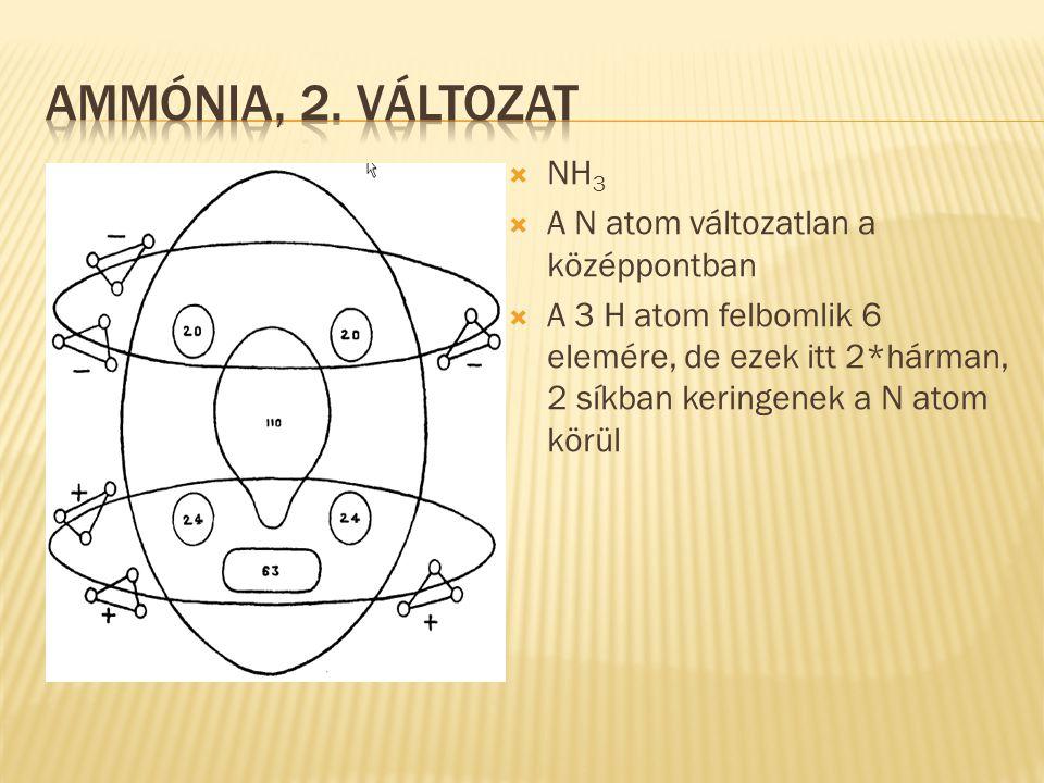  NH 3  A N atom változatlan a középpontban  A 3 H atom felbomlik 6 elemére, de ezek itt 2*hárman, 2 síkban keringenek a N atom körül