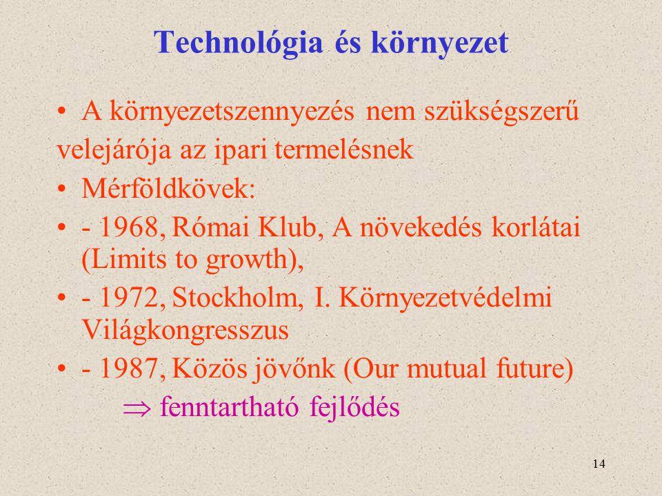 14 Technológia és környezet A környezetszennyezés nem szükségszerű velejárója az ipari termelésnek Mérföldkövek: - 1968, Római Klub, A növekedés korlá