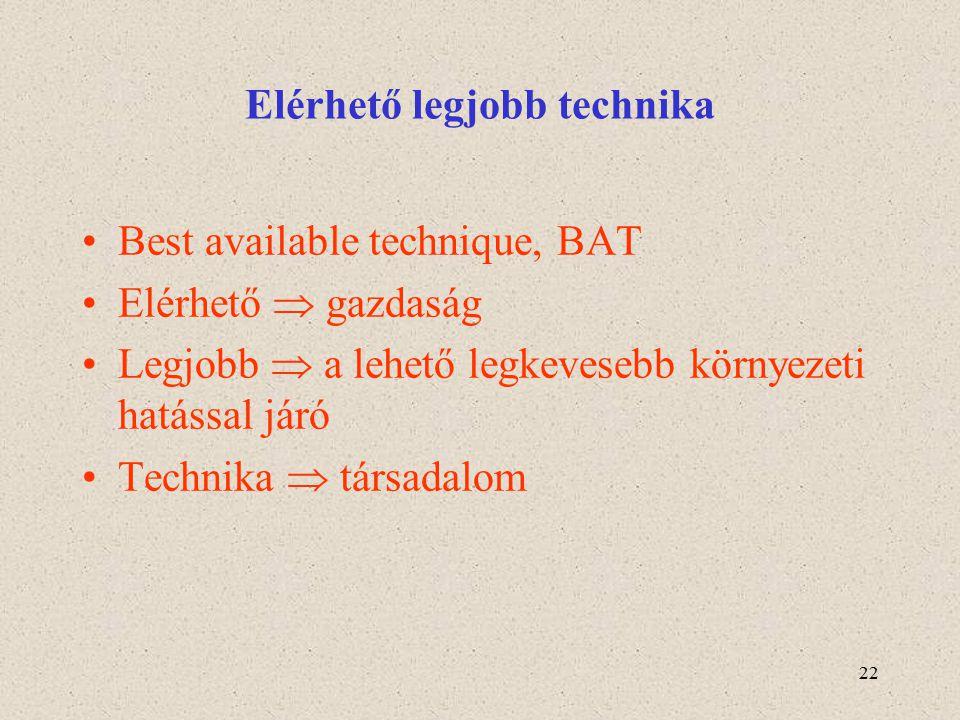 22 Elérhető legjobb technika Best available technique, BAT Elérhető  gazdaság Legjobb  a lehető legkevesebb környezeti hatással járó Technika  társ