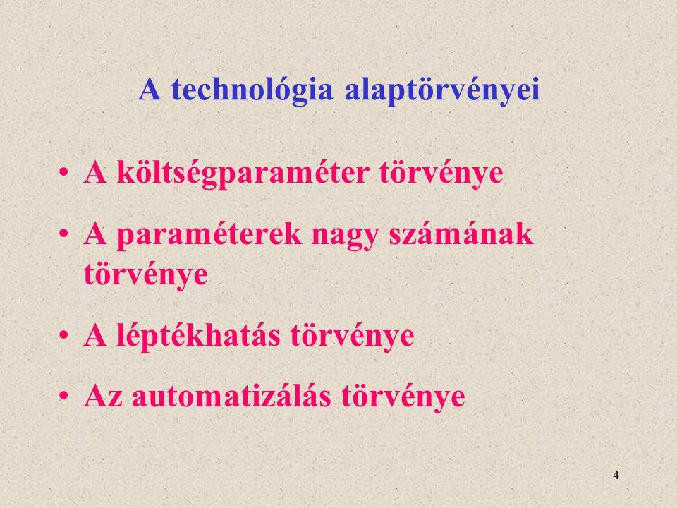 4 A technológia alaptörvényei A költségparaméter törvénye A paraméterek nagy számának törvénye A léptékhatás törvénye Az automatizálás törvénye