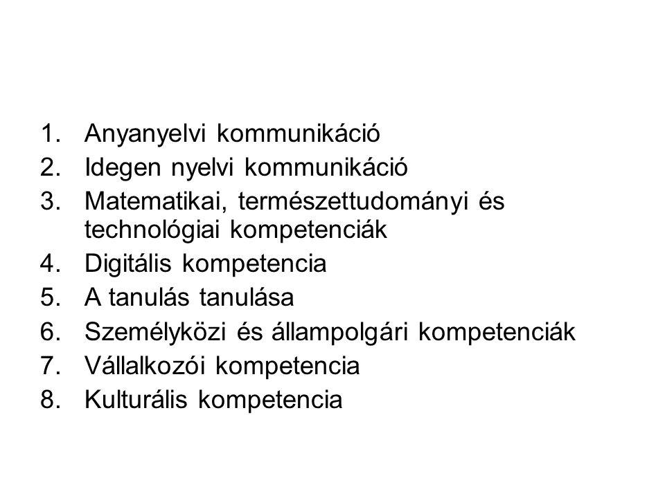 1.Anyanyelvi kommunikáció 2.Idegen nyelvi kommunikáció 3.Matematikai, természettudományi és technológiai kompetenciák 4.Digitális kompetencia 5.A tanulás tanulása 6.Személyközi és állampolgári kompetenciák 7.Vállalkozói kompetencia 8.Kulturális kompetencia