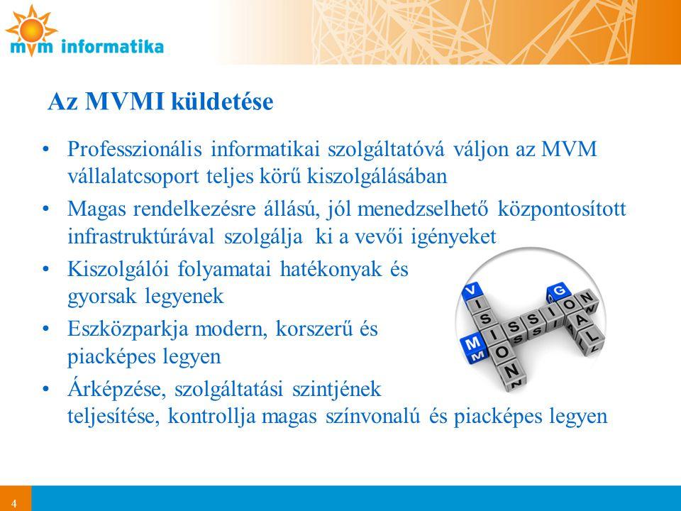 4 Az MVMI küldetése Professzionális informatikai szolgáltatóvá váljon az MVM vállalatcsoport teljes körű kiszolgálásában Magas rendelkezésre állású, j