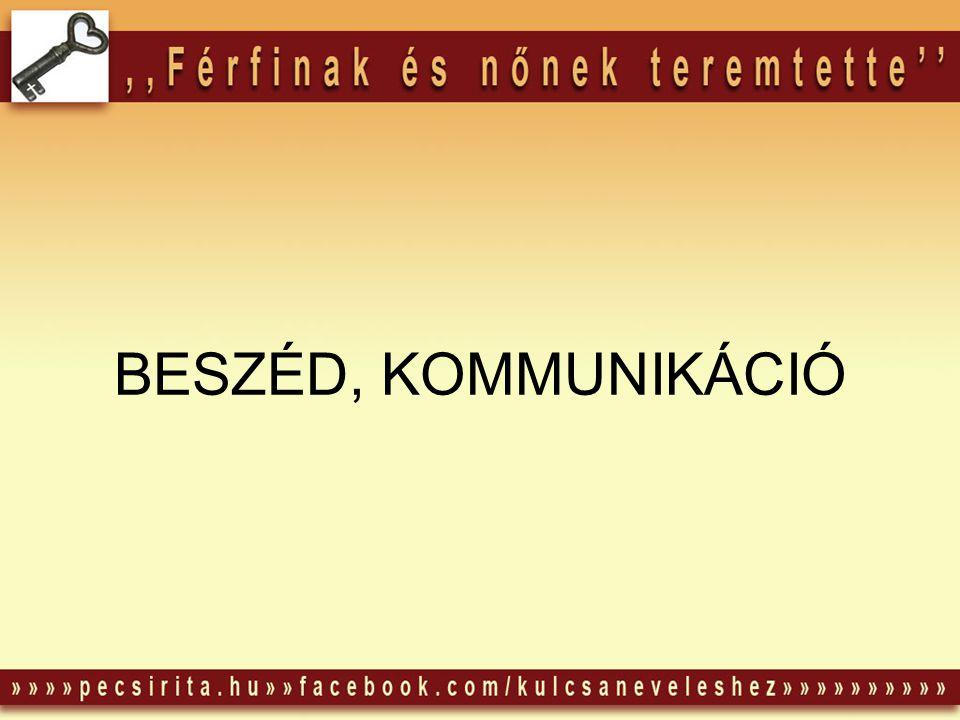BESZÉD, KOMMUNIKÁCIÓ