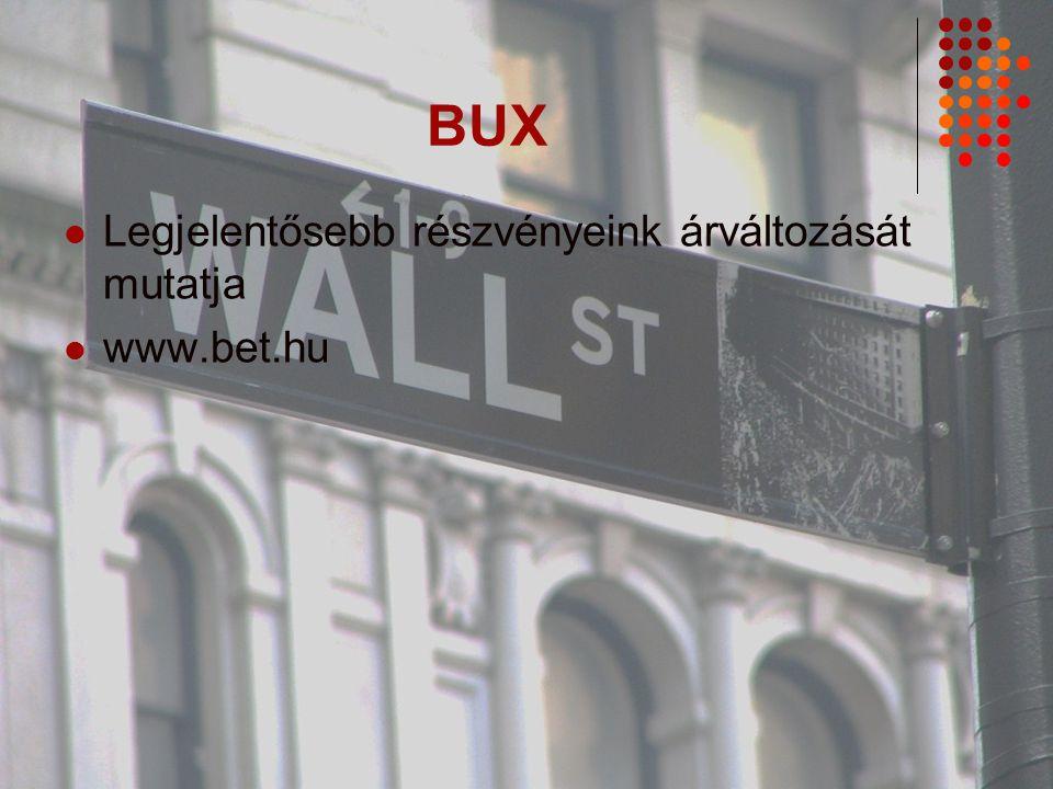 BUX Legjelentősebb részvényeink árváltozását mutatja www.bet.hu