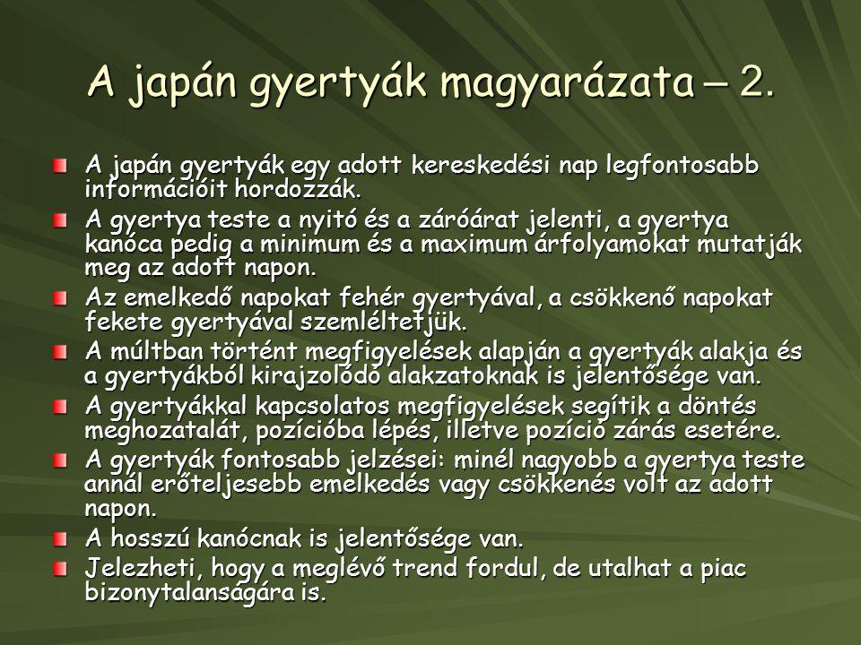 A japán gyertyák magyarázata – 2. A japán gyertyák egy adott kereskedési nap legfontosabb információit hordozzák. A gyertya teste a nyitó és a záróára