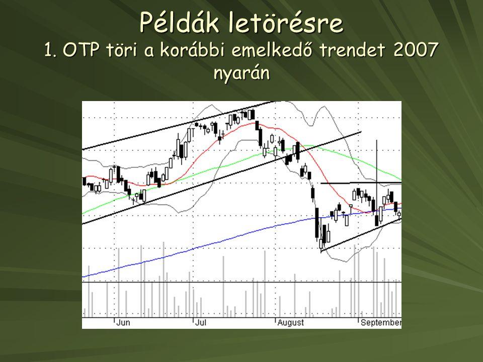 Példák letörésre 1. OTP töri a korábbi emelkedő trendet 2007 nyarán