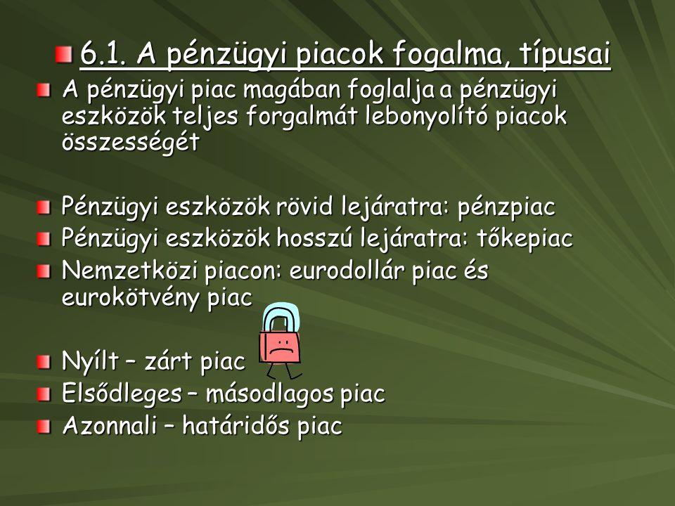 Alkuszok és alkuszok helyett elektronikus kereskedés (Forrás: www.wikipedia.hu)