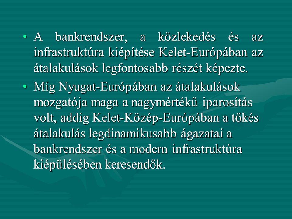 A bankrendszer, a közlekedés és az infrastruktúra kiépítése Kelet-Európában az átalakulások legfontosabb részét képezte.A bankrendszer, a közlekedés é