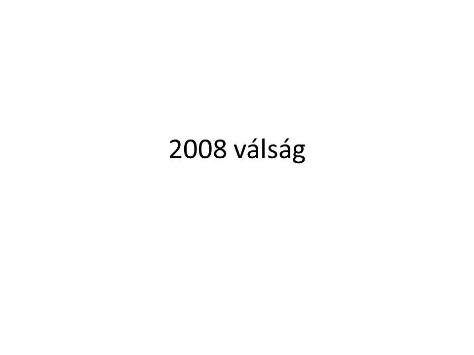 2008 válság