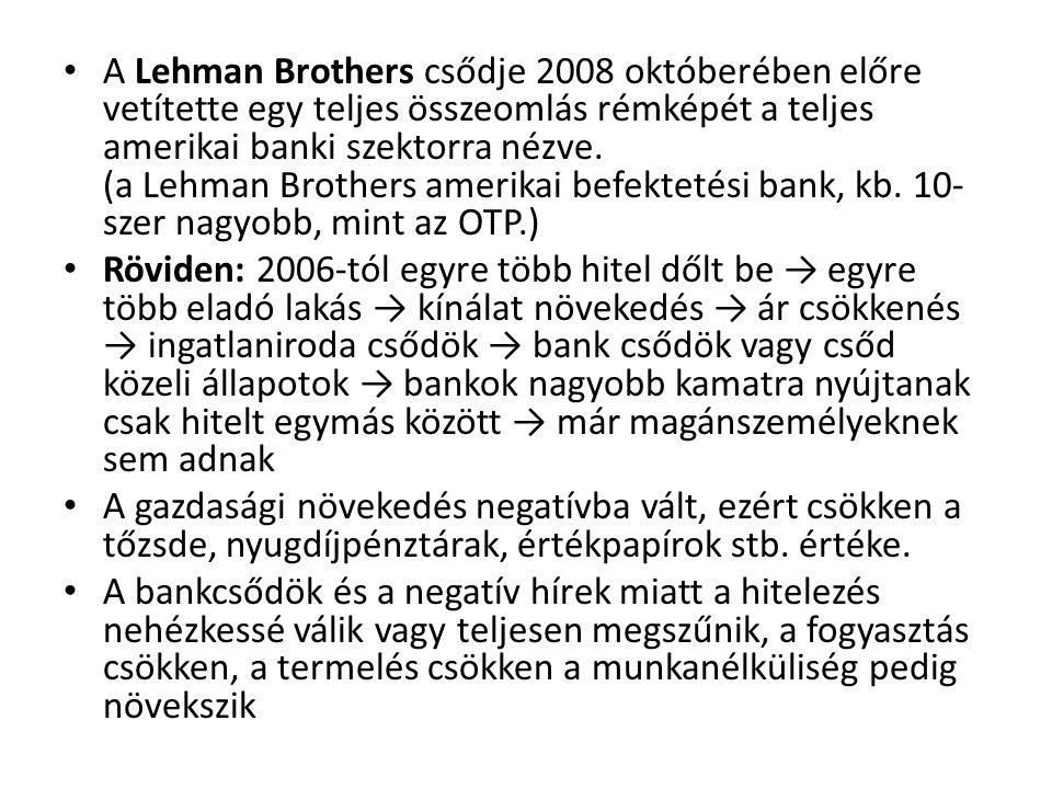 A Lehman Brothers csődje 2008 októberében előre vetítette egy teljes összeomlás rémképét a teljes amerikai banki szektorra nézve. (a Lehman Brothers a