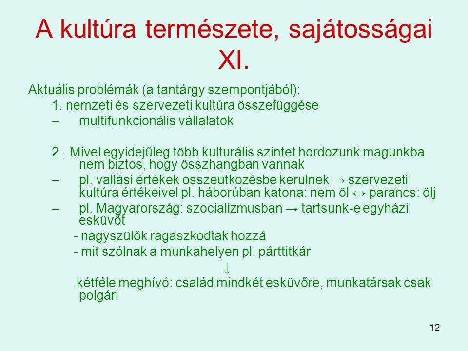 12 A kultúra természete, sajátosságai XI. Aktuális problémák (a tantárgy szempontjából): 1. nemzeti és szervezeti kultúra összefüggése –multifunkcioná