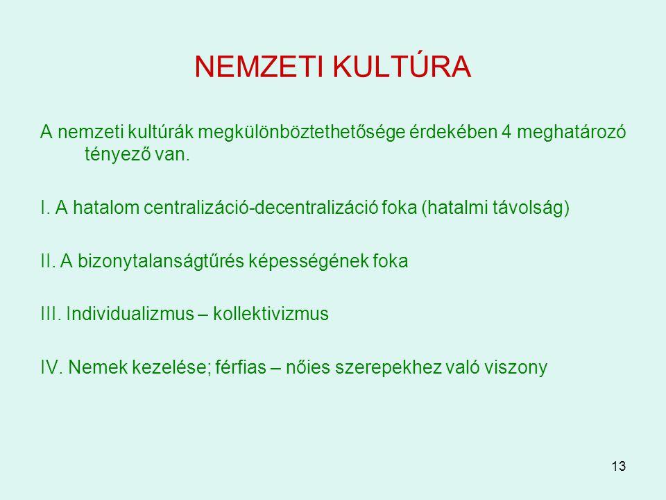13 NEMZETI KULTÚRA A nemzeti kultúrák megkülönböztethetősége érdekében 4 meghatározó tényező van. I. A hatalom centralizáció-decentralizáció foka (hat