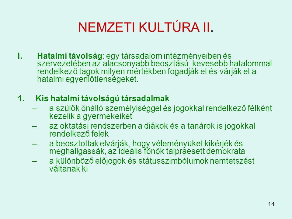 14 NEMZETI KULTÚRA II. I.Hatalmi távolság: egy társadalom intézményeiben és szervezetében az alacsonyabb beosztású, kevesebb hatalommal rendelkező tag