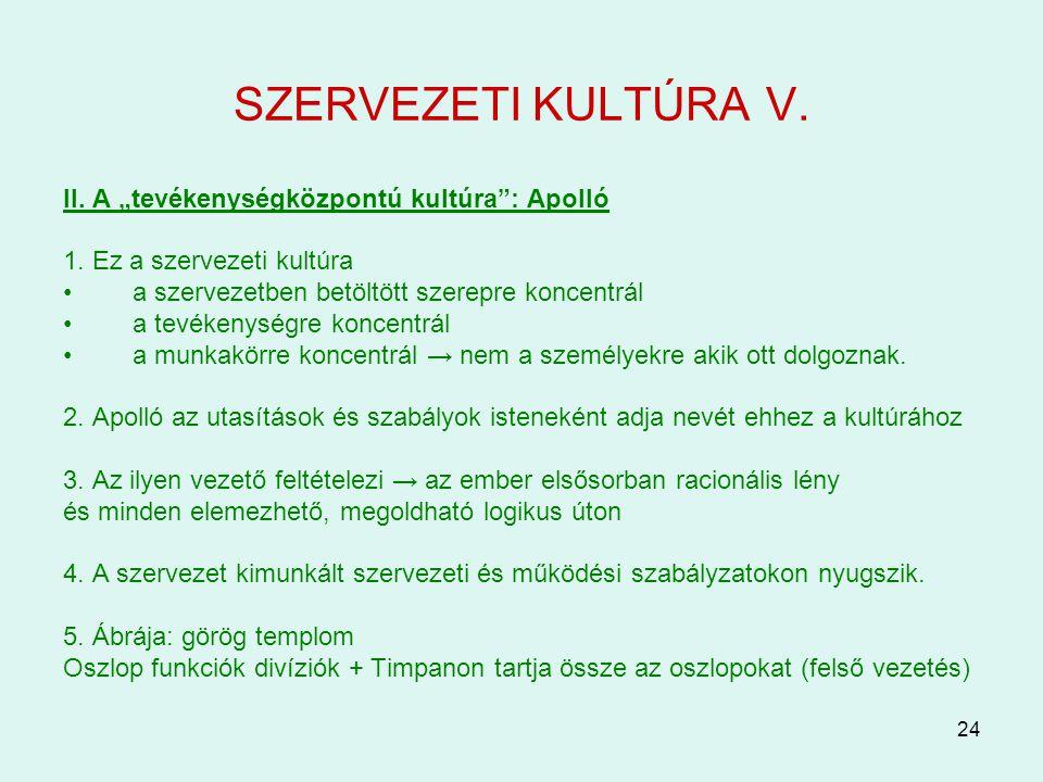 """24 SZERVEZETI KULTÚRA V. II. A """"tevékenységközpontú kultúra"""": Apolló 1. Ez a szervezeti kultúra a szervezetben betöltött szerepre koncentrál a tevéken"""