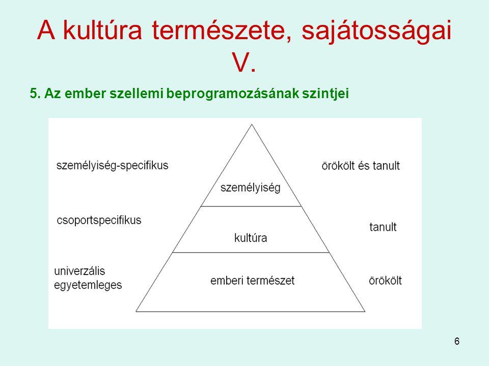6 A kultúra természete, sajátosságai V. 5. Az ember szellemi beprogramozásának szintjei