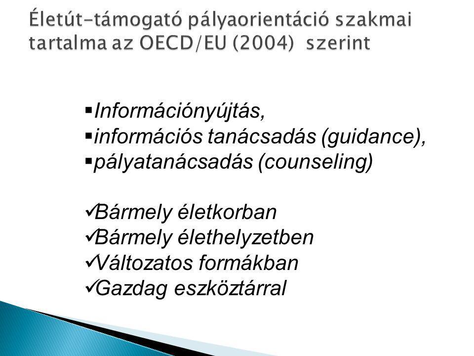  Információnyújtás,  információs tanácsadás (guidance),  pályatanácsadás (counseling) Bármely életkorban Bármely élethelyzetben Változatos formákban Gazdag eszköztárral