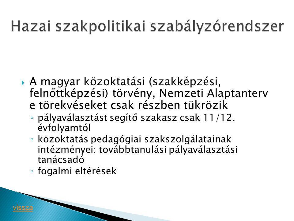  A magyar közoktatási (szakképzési, felnőttképzési) törvény, Nemzeti Alaptanterv e törekvéseket csak részben tükrözik ◦ pályaválasztást segítő szakas