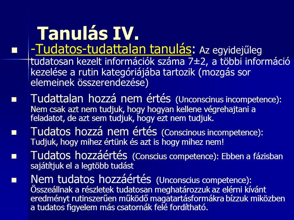 Tanulás IV. -Tudatos-tudattalan tanulás: Az egyidejűleg tudatosan kezelt információk száma 7±2, a többi információ kezelése a rutin kategóriájába tart