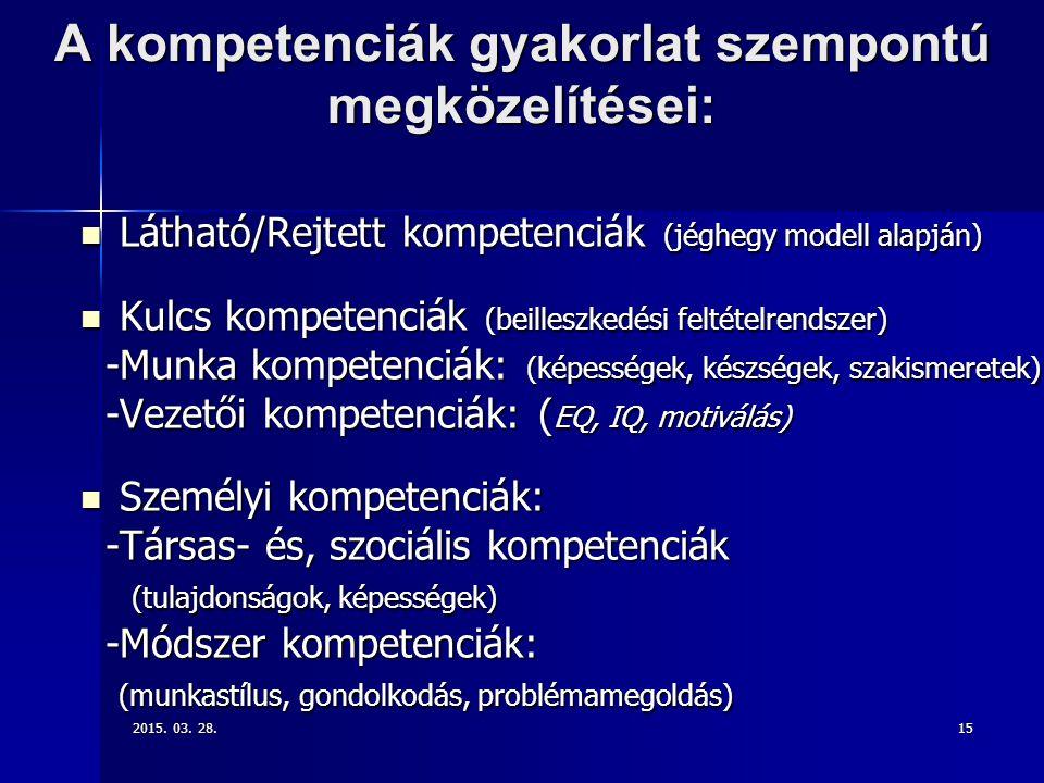 2015. 03. 28.2015. 03. 28.2015. 03. 28.15 A kompetenciák gyakorlat szempontú megközelítései: Látható/Rejtett kompetenciák (jéghegy modell alapján) Lát
