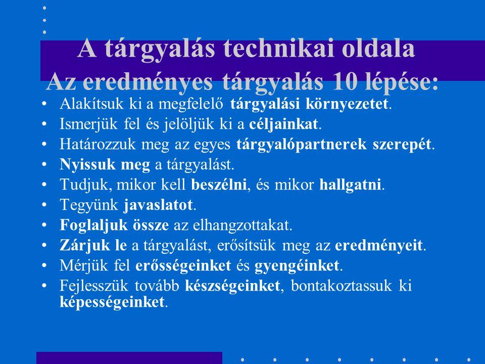 A tárgyalás technikai oldala Az eredményes tárgyalás 10 lépése: Alakítsuk ki a megfelelő tárgyalási környezetet.