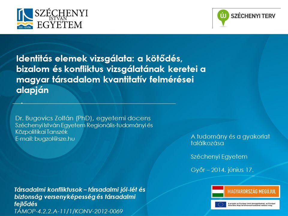 Dr. Bugovics Zoltán (PhD), egyetemi docens Széchenyi István Egyetem Regionális-tudományi és Közpolitikai Tanszék E-mail: bugzol@sze.hu Identitás eleme