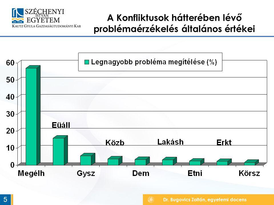 Dr. Bugovics Zoltán, egyetemi docens A Konfliktusok hátterében lévő problémaérzékelés általános értékei 5