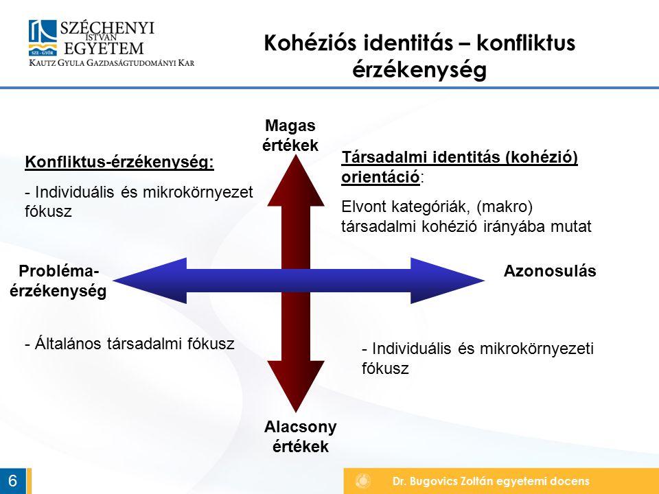Dr. Bugovics Zoltán egyetemi docens Kohéziós identitás – konfliktus érzékenység 6 Konfliktus-érzékenység: - Individuális és mikrokörnyezet fókusz Társ