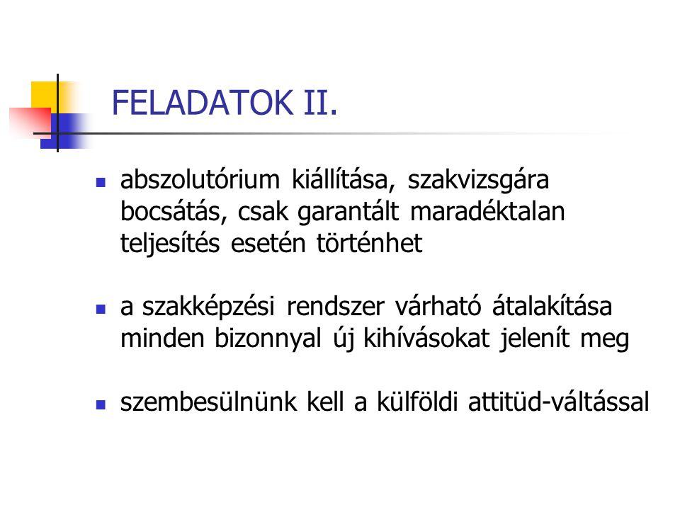 FELADATOK II.