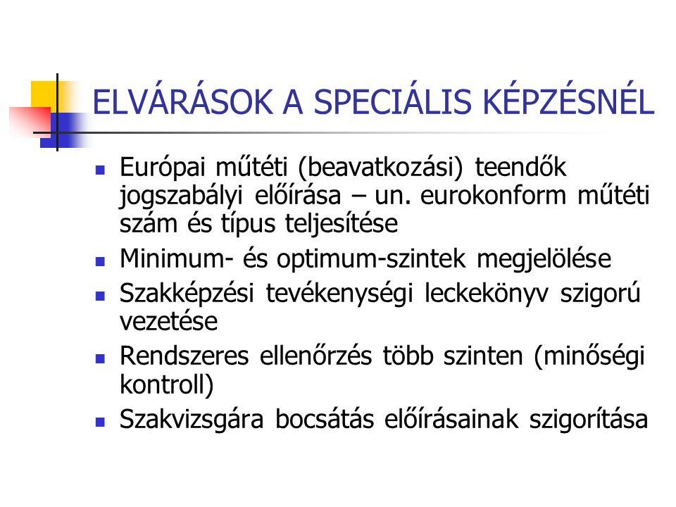 ELVÁRÁSOK A SPECIÁLIS KÉPZÉSNÉL Európai műtéti (beavatkozási) teendők jogszabályi előírása – un.