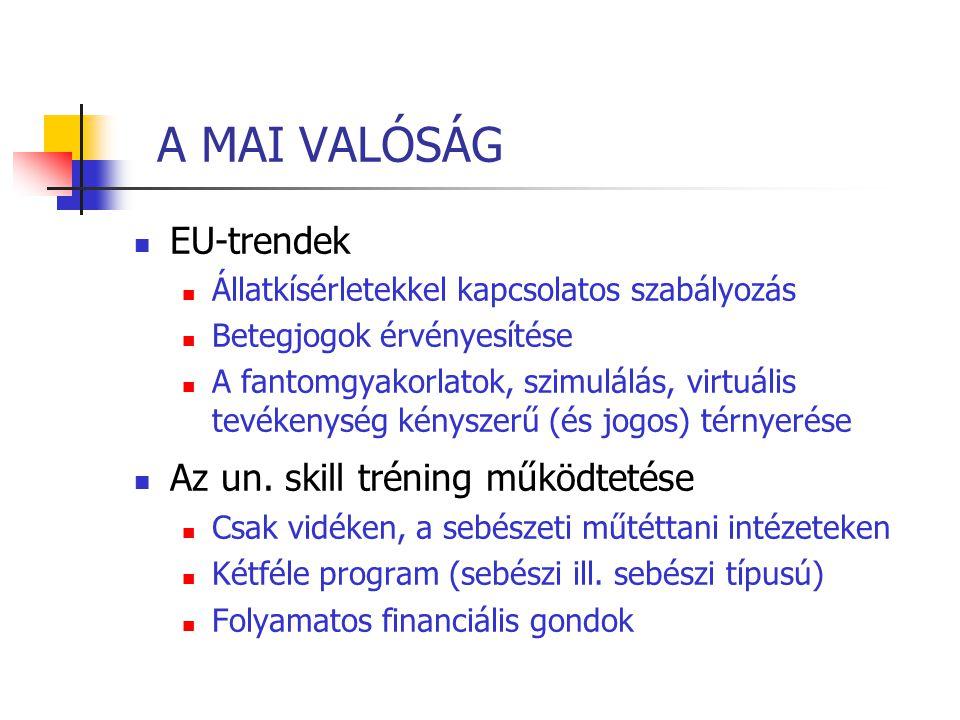 A MAI VALÓSÁG EU-trendek Állatkísérletekkel kapcsolatos szabályozás Betegjogok érvényesítése A fantomgyakorlatok, szimulálás, virtuális tevékenység kényszerű (és jogos) térnyerése Az un.