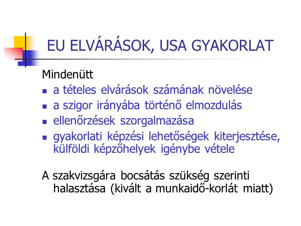 """EURÓPAI MUNKAIDŐ-SZABÁLYOZÁS (EWTD) """"protection of the clinical personnel against overwork for the benefit of patients a jogszabályt Európában 2003-ban vezeték be, Magyarországon 2004-től hatályos (2003 évi LXXXXIV."""