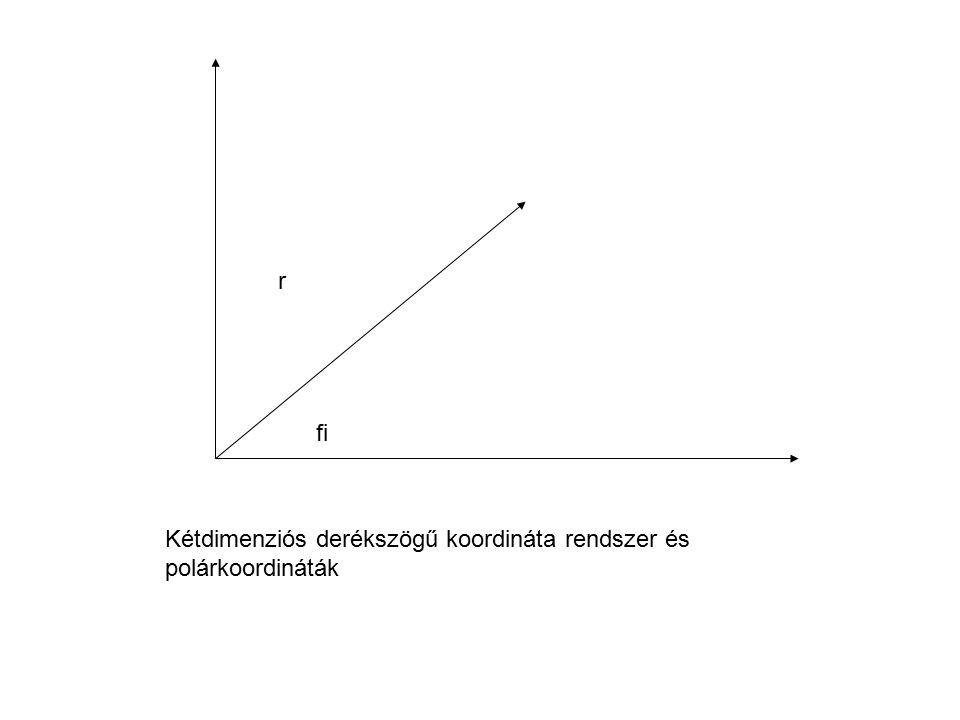 Mozgás, elmozdulás, út Mozgás: a helyvektor változik: koordináta függvények.