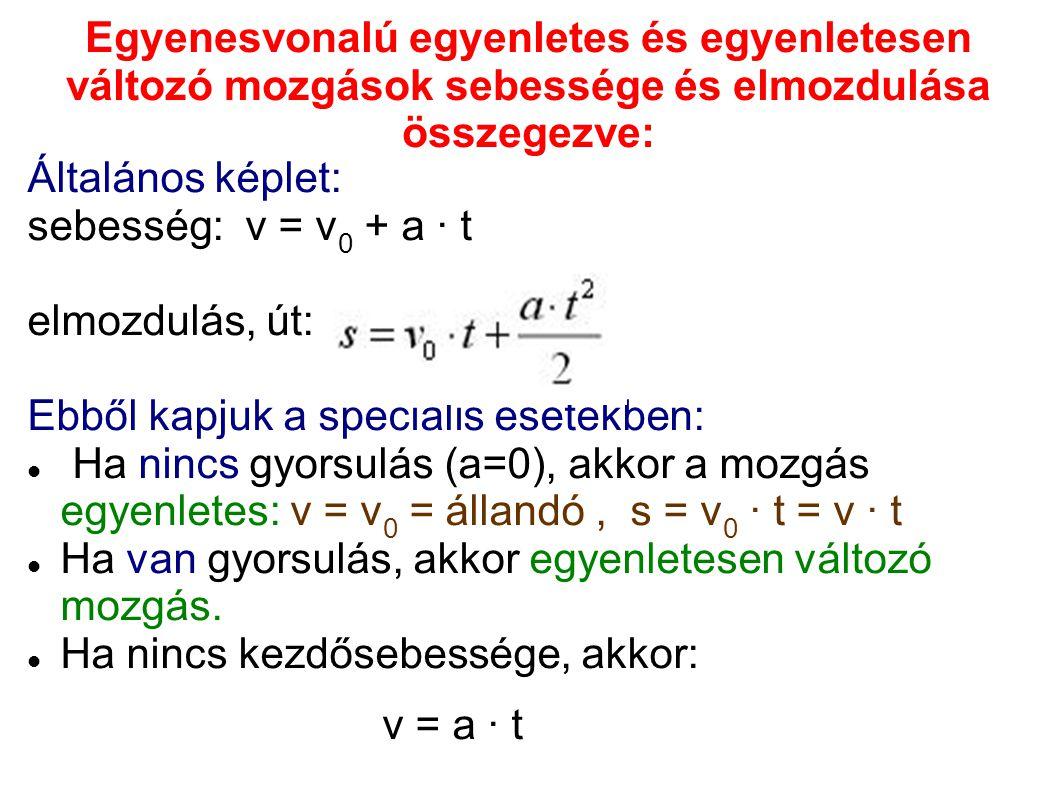 Egyenesvonalú egyenletes és egyenletesen változó mozgások sebessége és elmozdulása összegezve: Általános képlet: sebesség: v = v 0 + a · t elmozdulás,