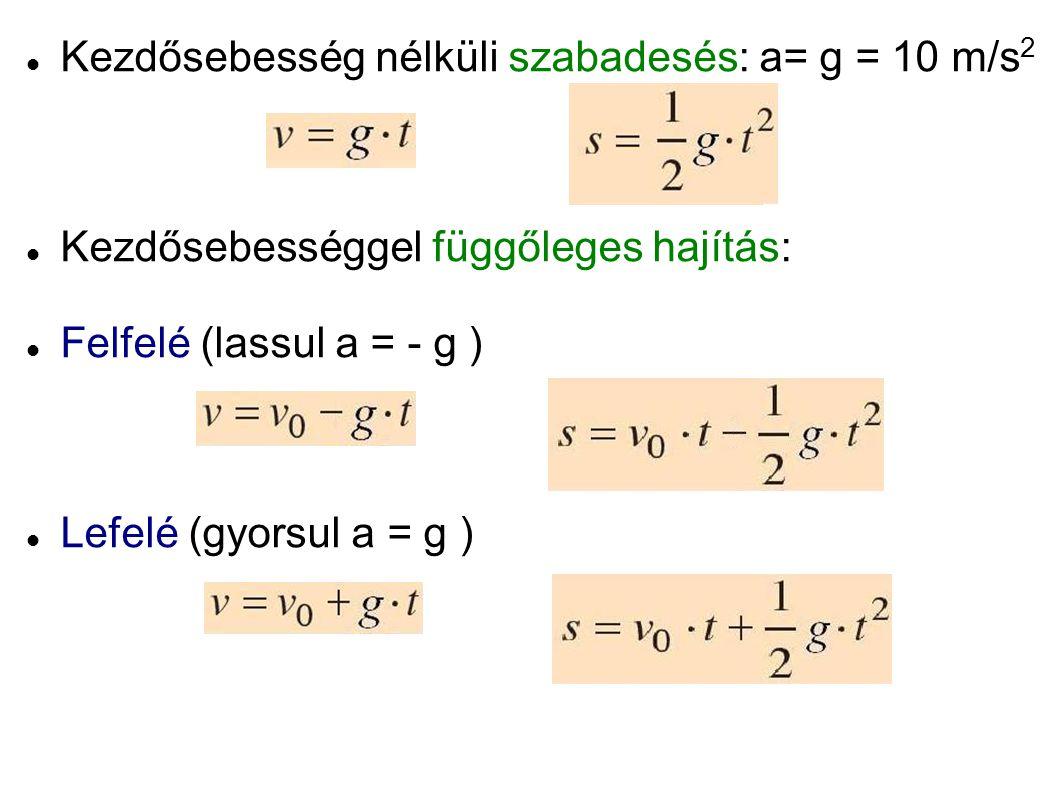Kezdősebesség nélküli szabadesés: a= g = 10 m/s 2 Kezdősebességgel függőleges hajítás: Felfelé (lassul a = - g ) Lefelé (gyorsul a = g )