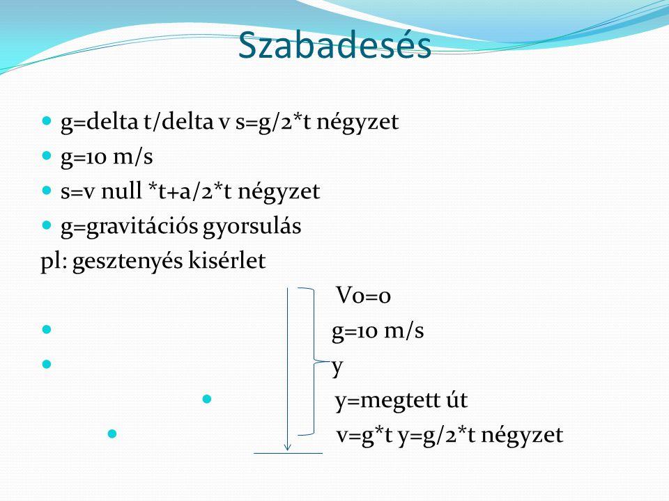 Szabadesés g=delta t/delta v s=g/2*t négyzet g=10 m/s s=v null *t+a/2*t négyzet g=gravitációs gyorsulás pl: gesztenyés kisérlet V0=0 g=10 m/s y y=megtett út v=g*t y=g/2*t négyzet