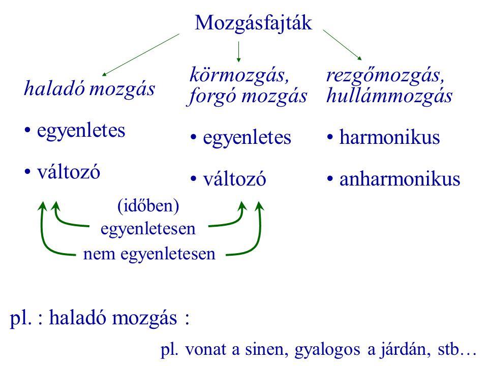 Mozgásfajták haladó mozgás egyenletes változó körmozgás, forgó mozgás egyenletes változó rezgőmozgás, hullámmozgás harmonikus anharmonikus (időben) eg