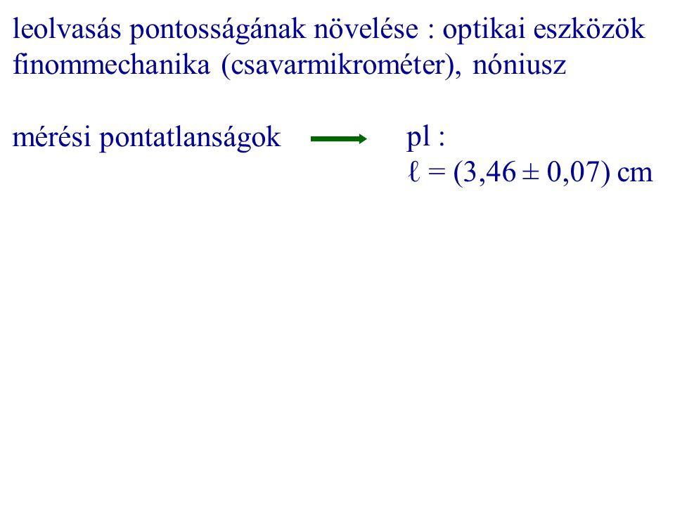 leolvasás pontosságának növelése : optikai eszközök finommechanika (csavarmikrométer), nóniusz mérési pontatlanságok pl : ℓ = (3,46 ± 0,07) cm